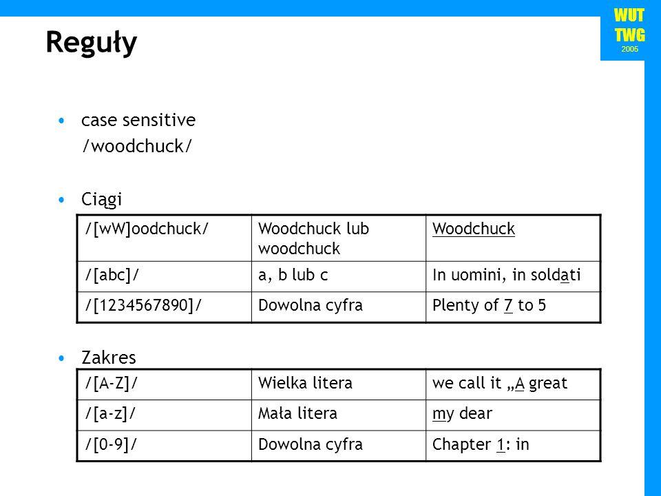 Reguły case sensitive /woodchuck/ Ciągi Zakres /[wW]oodchuck/